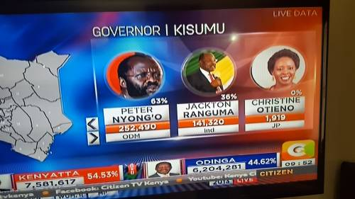 Lupita Nyongo's Father Wins Governorship Election In Kenya (Photos)