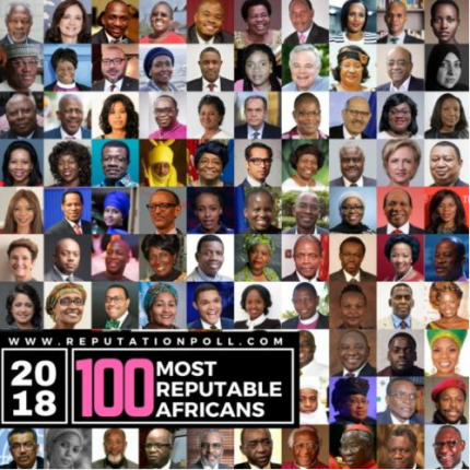 Nigerians Top List Of 100 Most Reputable Africans…. See Full List (Photos)