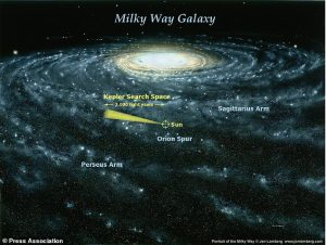 The Milky Way is getting bigger: Scientists say our galaxy is growing by 500 meters per second