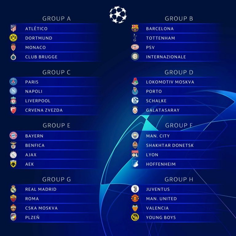 Check out Result of UEFA Champions League Group Stage Draw