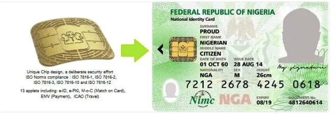 Check if Your National ID Card is Ready With This Simple Guide