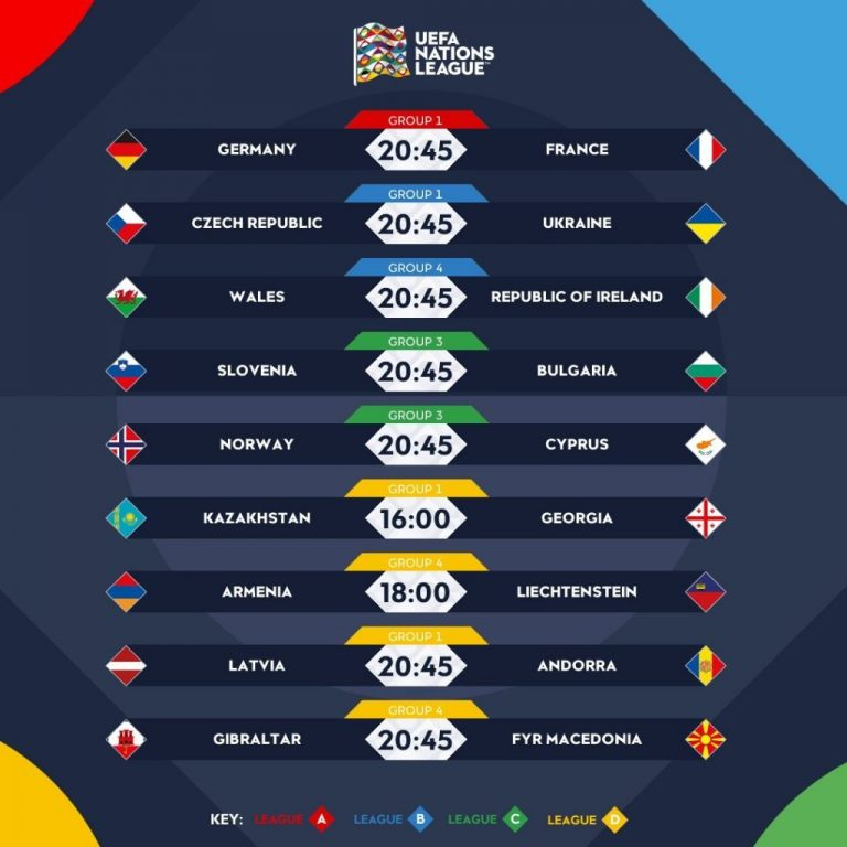 Everything You Need To Know About The UEFA Nations League As It Starts Today