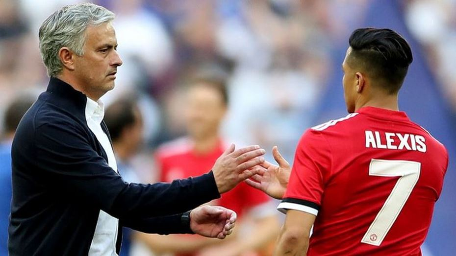 Alexis Sanchez Has Not Requested To Leave Manchester United – Jose Mourinho