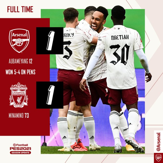 Arsenal vs Liverpool 1-1 – Highlights [DOWNLOAD VIDEO]