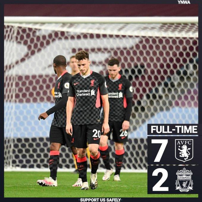Aston Villa vs Liverpool 7-2 – Highlights [DOWNLOAD VIDEO]