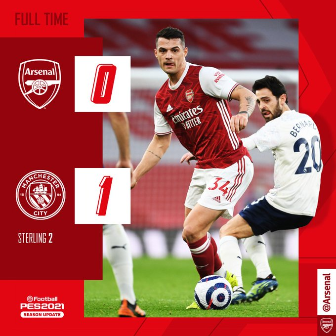Arsenal vs Manchester City 0 -1 – Highlights [ DOWNLOAD VIDEO ]
